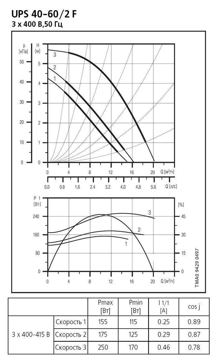 Grundfos насос ups 25-40 схема подключения