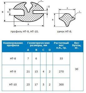 Резиновые уплотнители нт 9 нт 10 нт 8