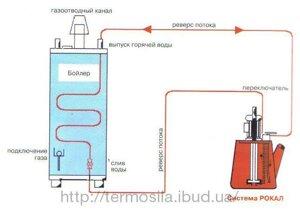 Как промыть теплообменник двухконтурного котла теплообменник пакинокс