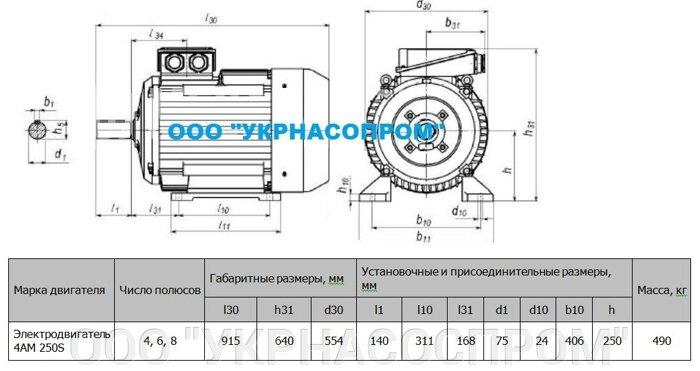 Габаритные и присоединительные размеры двигателей COEL F
