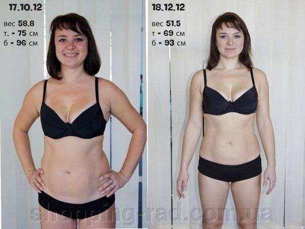 Похудение в домашних условиях 13 секретов похудения дома