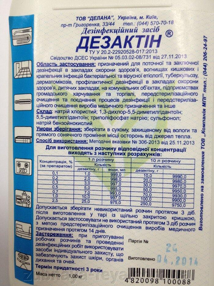 Инструкция препарата фенибут