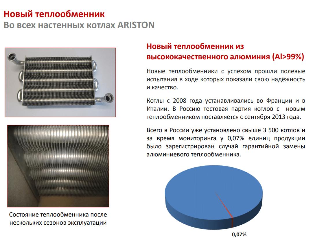 Пластинчатый теплообменник Sondex S16 Ноябрьск