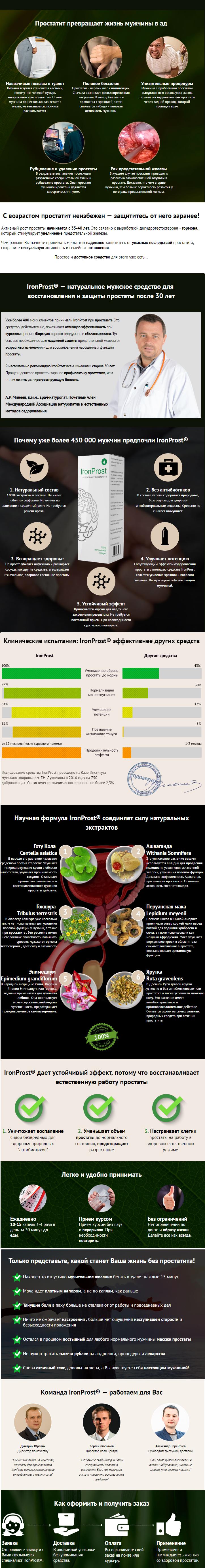 IronProst препарат от простатита купить